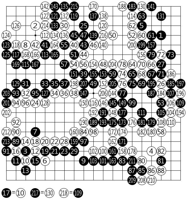 周杰伦《青花瓷》钢琴简谱日期:2011年4月14日10:06    www.